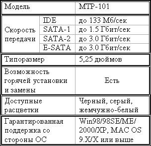 MASTER PANEL MTP-101